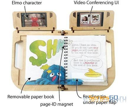 Nokia сделала электронную книгу-видеофон для детей